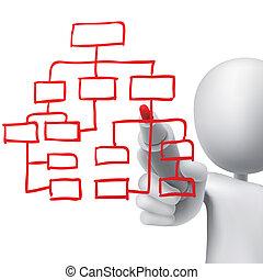 организационный, вничью, диаграмма, человек