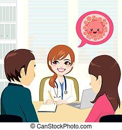 пара, фертильность, клиника