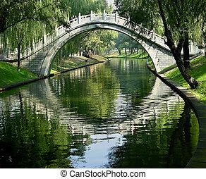 пекин, луна, ворота