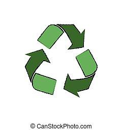 перерабатывать, символ, экология