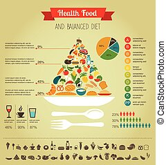 пирамида, питание, диаграмма, infographic, здоровье, данные