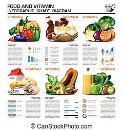 питание, диаграмма, infographic, витамин, диаграмма