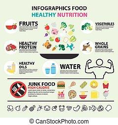 питание, здоровый, infographic, питание