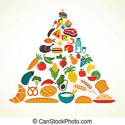 питание, пирамида, здоровье