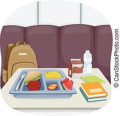 питание, таблица, школа, кафетерий