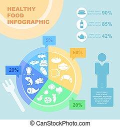 питание, infographic, здоровый