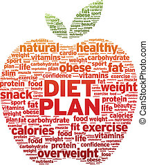 план, диета