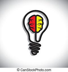 поколение, концепция, solution, креативность, идея, проблема