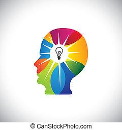 полный, талантливый, &, разум, ideas, гений, человек, решения