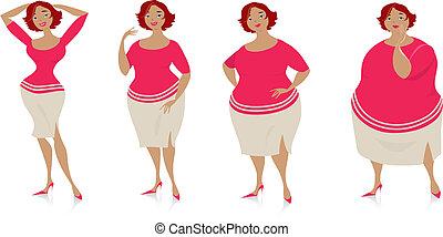 после, изменения, диета, размер