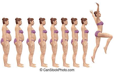 потеря, вес, поместиться, успех, после, диета, жир, до