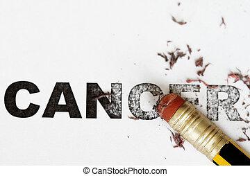 рак, искоренять