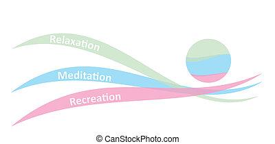 релаксация, концепция