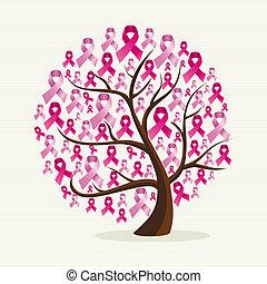 розовый, layers, eps10, легко, рак, дерево, организованная, editing., вектор, грудь, файл, ribbons., концептуальный, осведомленность