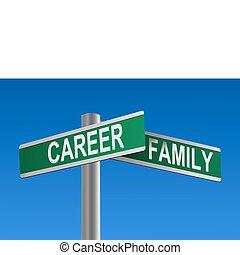 семья, вектор, карьера, перепутье