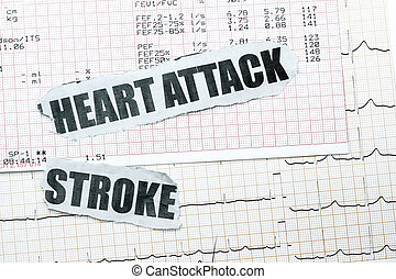 сердце, инсульт, атака