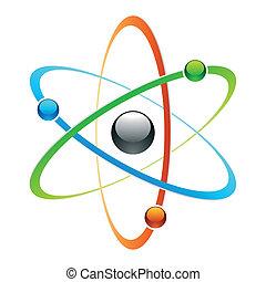 символ, атом