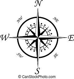 символ, компас