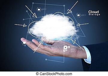 символ, руки, показ, облако, вычисления