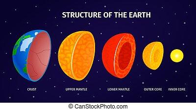 состав, infographics, земля, задний план