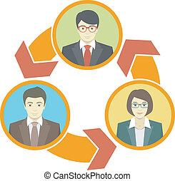 сотрудничество, концепция, бизнес