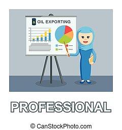 стиль, бизнес-леди, фото, арабский, текст, профессиональный