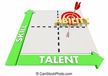 талант, способность, иллюстрация, матрица, экспертиза, опыт, умение, 3d