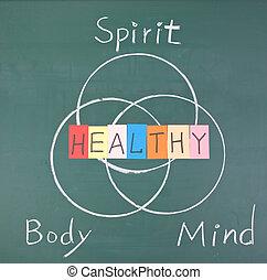 тело, здоровый, дух, разум, концепция