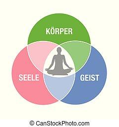тело, йога, сидящий, лотос, душа, человек, должность, круг, силуэт, дух