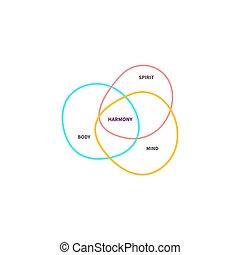 тело, разум, дух, баланс