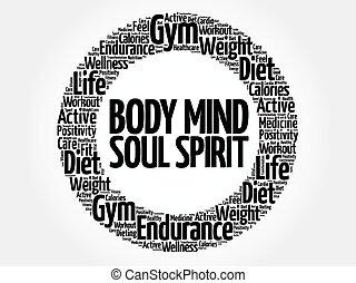 тело, слово, разум, душа, круг, дух, облако