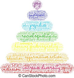 увеличение, облако, слово, разнообразие