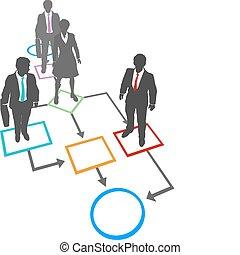 управление, бизнес, люди, обработать, решения, блок-схема