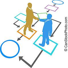 управление, бизнес, люди, обработать, соглашение, блок-схема