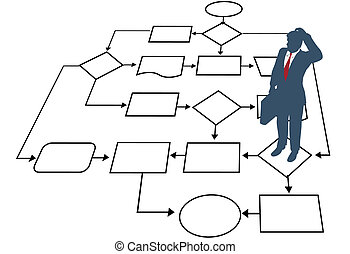 управление, бизнес, обработать, решение, блок-схема, человек