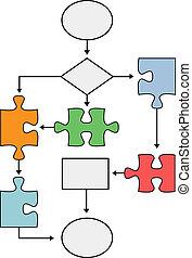 управление, обработать, головоломка, solution, диаграмма, блок-схема