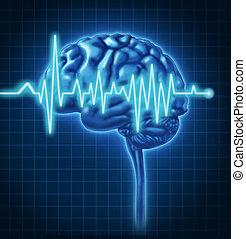 экг, головной мозг, здоровье, человек