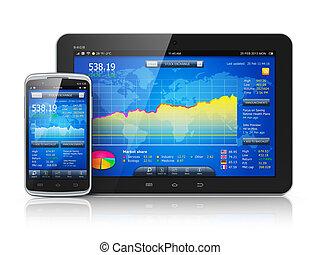 devices, рынок, акции, мобильный