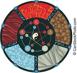 elements, 5