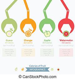 eps10, фрукты, infographics, вектор, здоровье, калория
