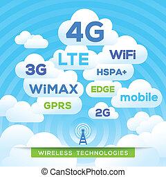 gprs, wifi, беспроводной, wimax, lte, hspa+, 4g, технологии, 3g