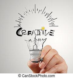 hannd, концепция, слово, легкий, творческий, дизайн, колба, рисование