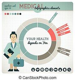 infographic, здоровье, цветной