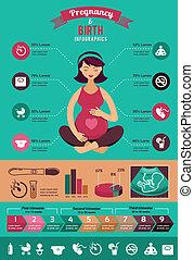 infographics, беременность, задавать, рождение, значок