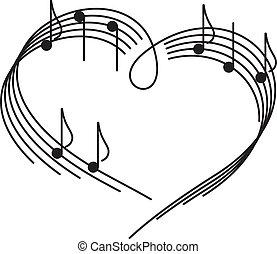 love., музыка