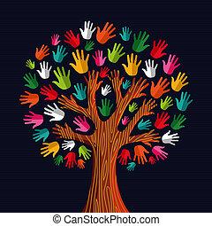 multi, социальное, дерево, солидарность, руки