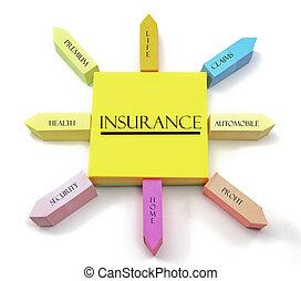 notes, концепция, arranged, страхование, липкий