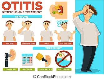 preventions, otitis, плакат, symptoms, вектор, боль, ухо