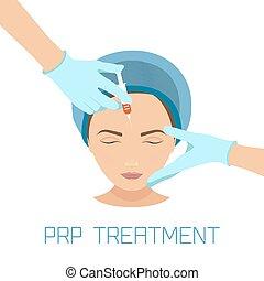 prp, лицевой, лечение