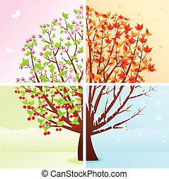 seasons, 4